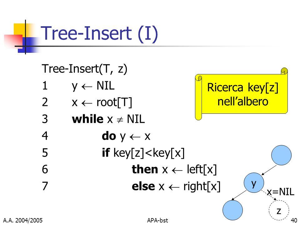 Ricerca key[z] nell'albero